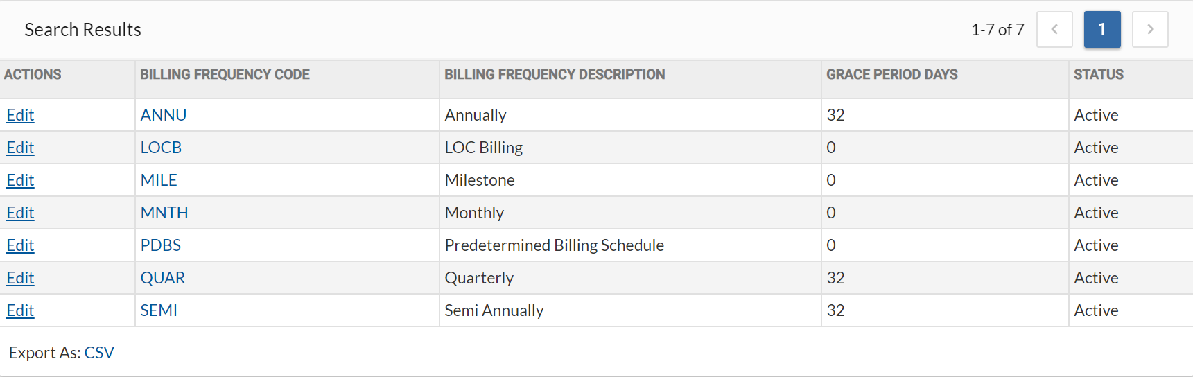 BillingFrequencyResults.png